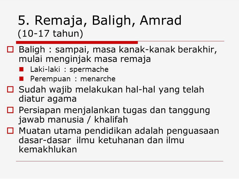 5. Remaja, Baligh, Amrad (10-17 tahun)  Baligh : sampai, masa kanak-kanak berakhir, mulai menginjak masa remaja Laki-laki : spermache Perempuan : men