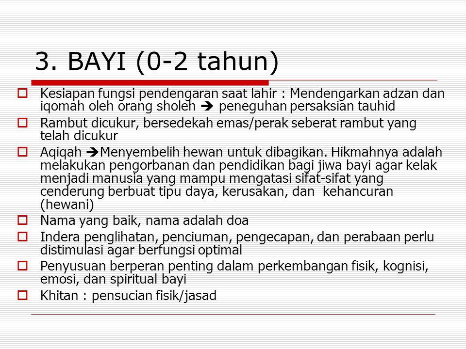 PENYUSUAN TERHADAP BAYI  Q.S Al Baqarah (2) : 233.