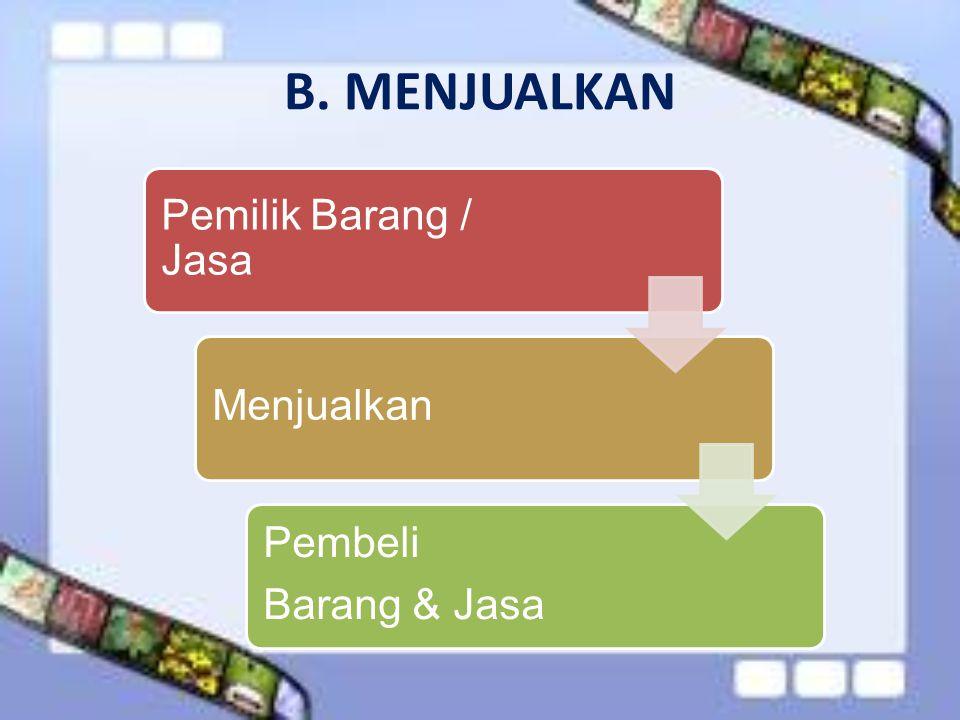 B. MENJUALKAN Pemilik Barang / Jasa Menjualkan Pembeli Barang & Jasa