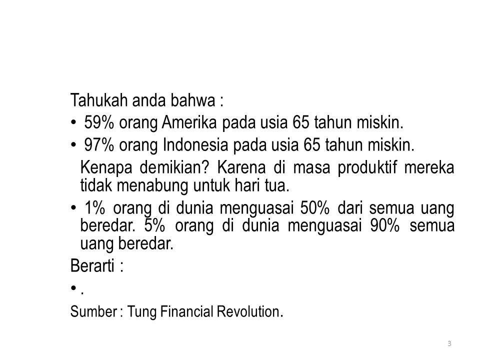 3 Tahukah anda bahwa : 59% orang Amerika pada usia 65 tahun miskin. 97% orang Indonesia pada usia 65 tahun miskin. Kenapa demikian? Karena di masa pro