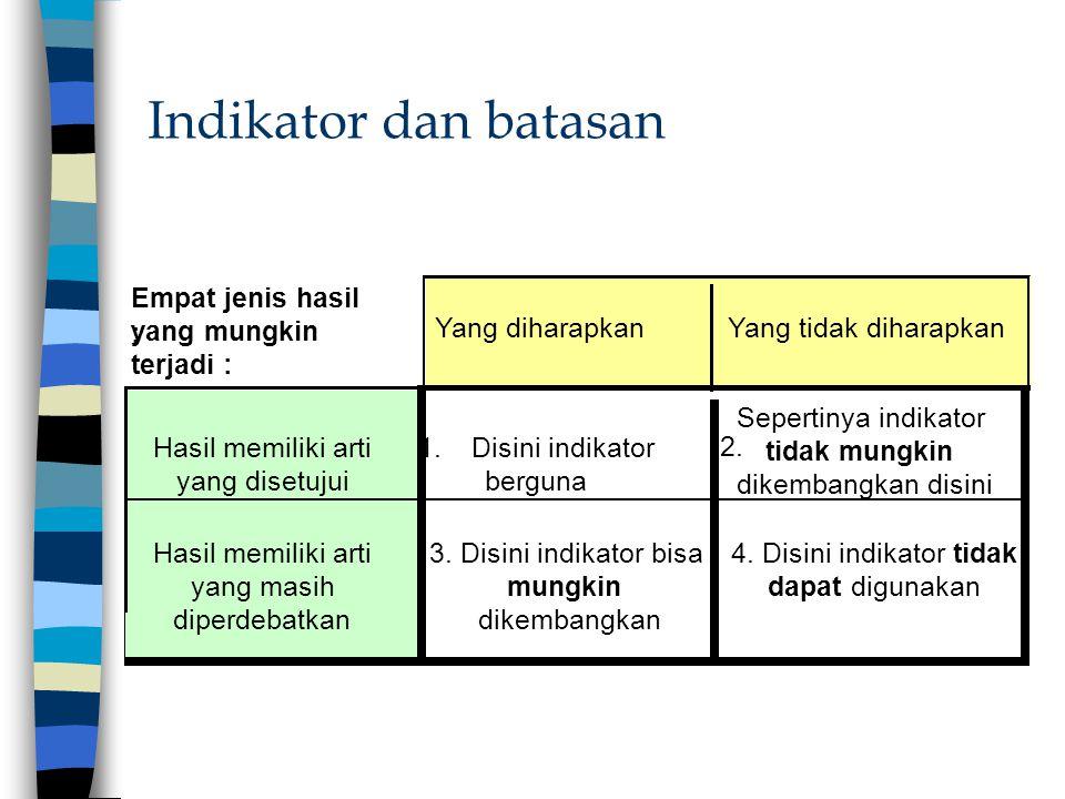 Indikator dan batasan Empat jenis hasil yang mungkin terjadi : : Yang diharapkanYang tidak diharapkan Hasil memiliki arti yang disetujui 1.Disini indi