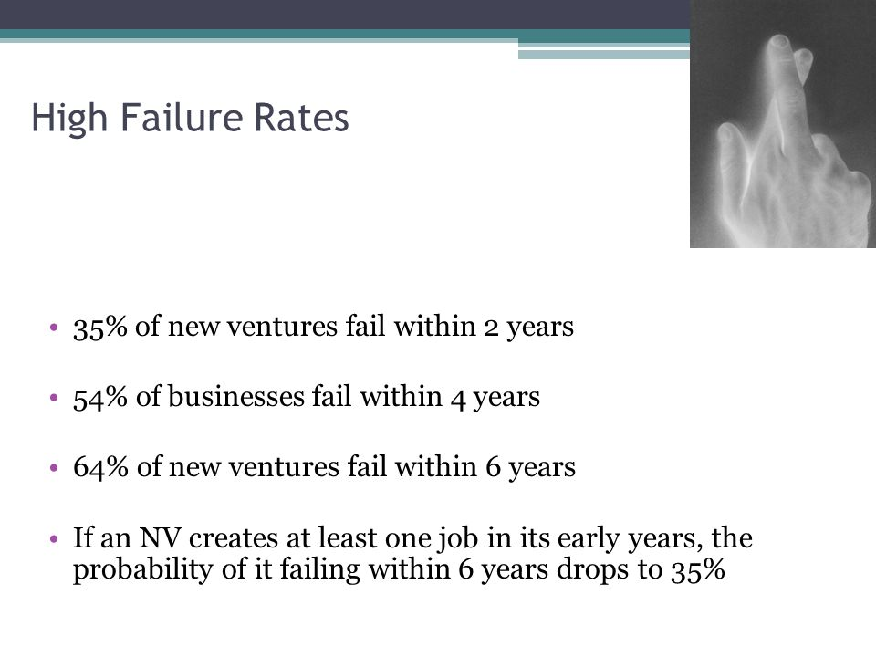 High Failure Rates 35% of new ventures fail within 2 years 54% of businesses fail within 4 years 64% of new ventures fail within 6 years If an NV crea