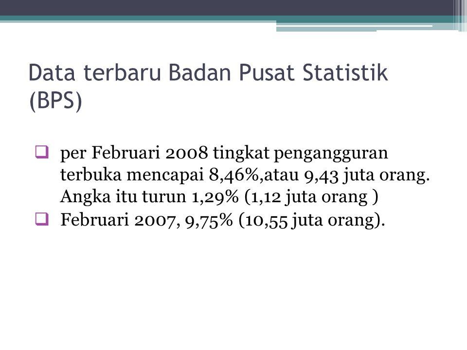 Data terbaru Badan Pusat Statistik (BPS)  per Februari 2008 tingkat pengangguran terbuka mencapai 8,46%,atau 9,43 juta orang. Angka itu turun 1,29% (