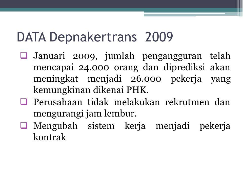 DATA Depnakertrans 2009  Januari 2009, jumlah pengangguran telah mencapai 24.000 orang dan diprediksi akan meningkat menjadi 26.000 pekerja yang kemu