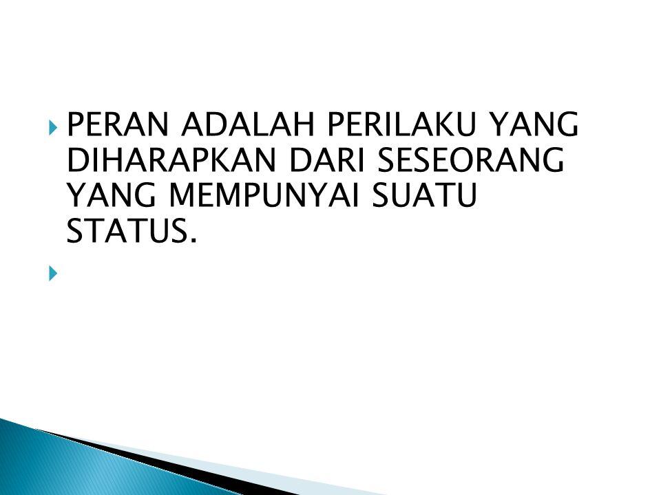  Seseorang mempunyai banyak status, karena itu setiap orang dituntut memerankan status yang mereka sandang itu.