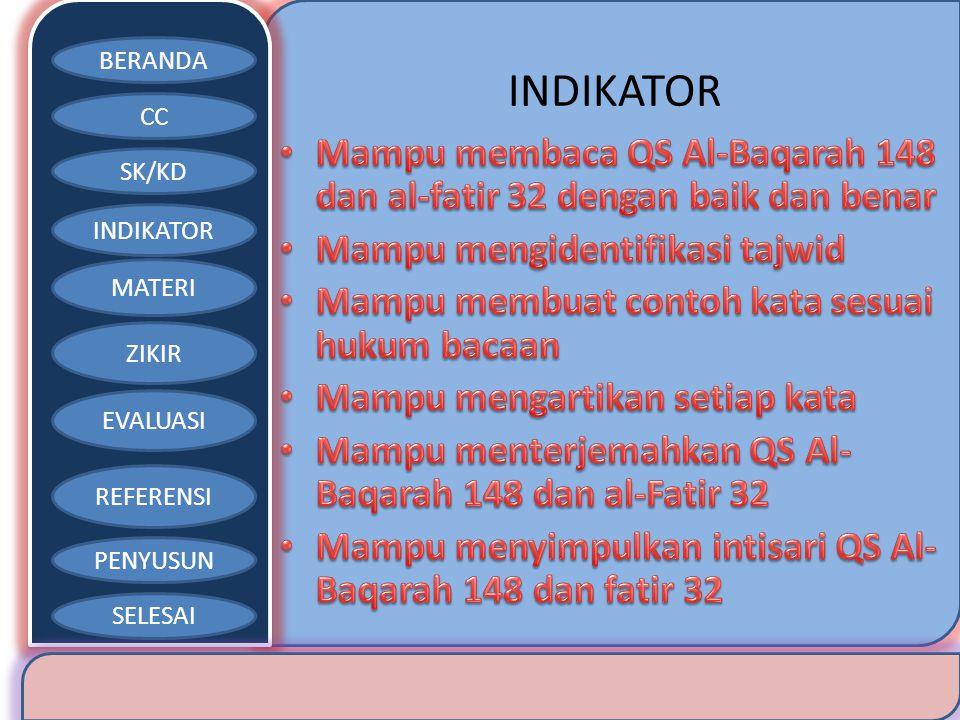 BERANDA CC SK/KD INDIKATOR MATERI ZIKIR EVALUASI REFERENSI PENYUSUN SELESAI INDIKATOR