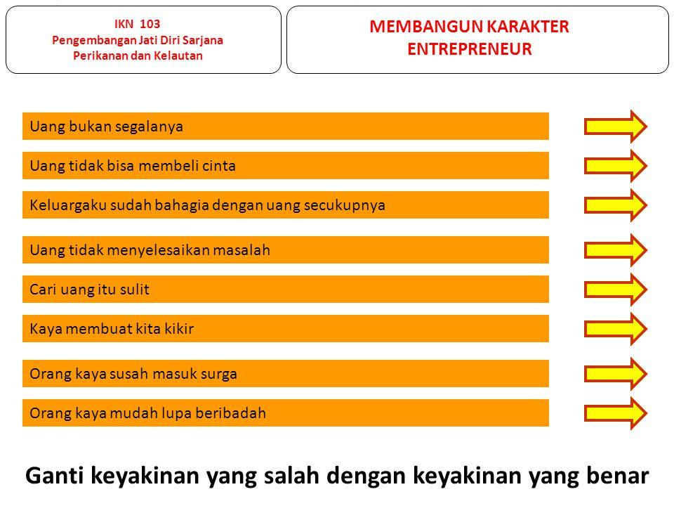 KENAPA BANYAK ORANG TIDAK SUKSES FINANSIAL?.(Waringin, 2008) 1.