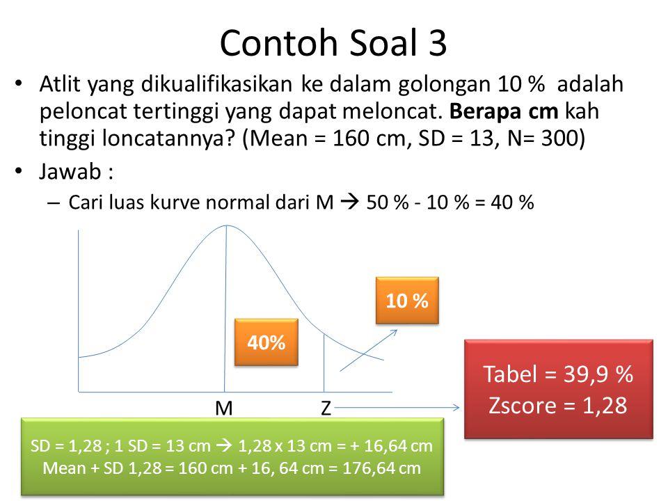Contoh Soal 3 Atlit yang dikualifikasikan ke dalam golongan 10 % adalah peloncat tertinggi yang dapat meloncat.