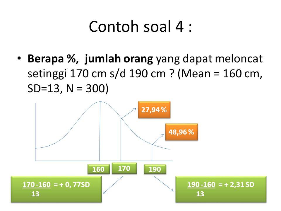 Contoh soal 4 : Berapa %, jumlah orang yang dapat meloncat setinggi 170 cm s/d 190 cm ? (Mean = 160 cm, SD=13, N = 300) 48,96 % 27,94 % 190 160 170 17