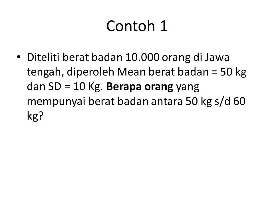 Contoh 1 Diteliti berat badan 10.000 orang di Jawa tengah, diperoleh Mean berat badan = 50 kg dan SD = 10 Kg.