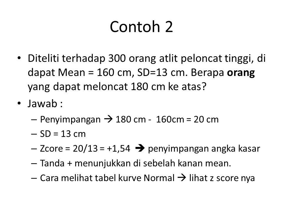 Contoh 2 Diteliti terhadap 300 orang atlit peloncat tinggi, di dapat Mean = 160 cm, SD=13 cm.