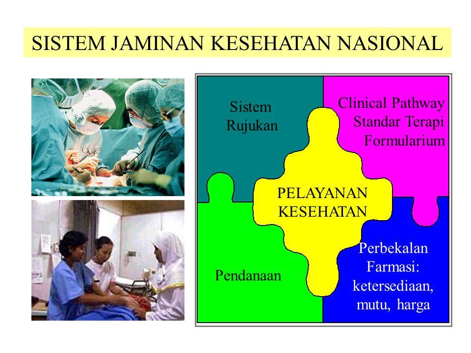 Sistem Jaminan Kesehatan Nasional (JKN) Pengendalian pengelolaan dan penggunaan perbekalan farmasi