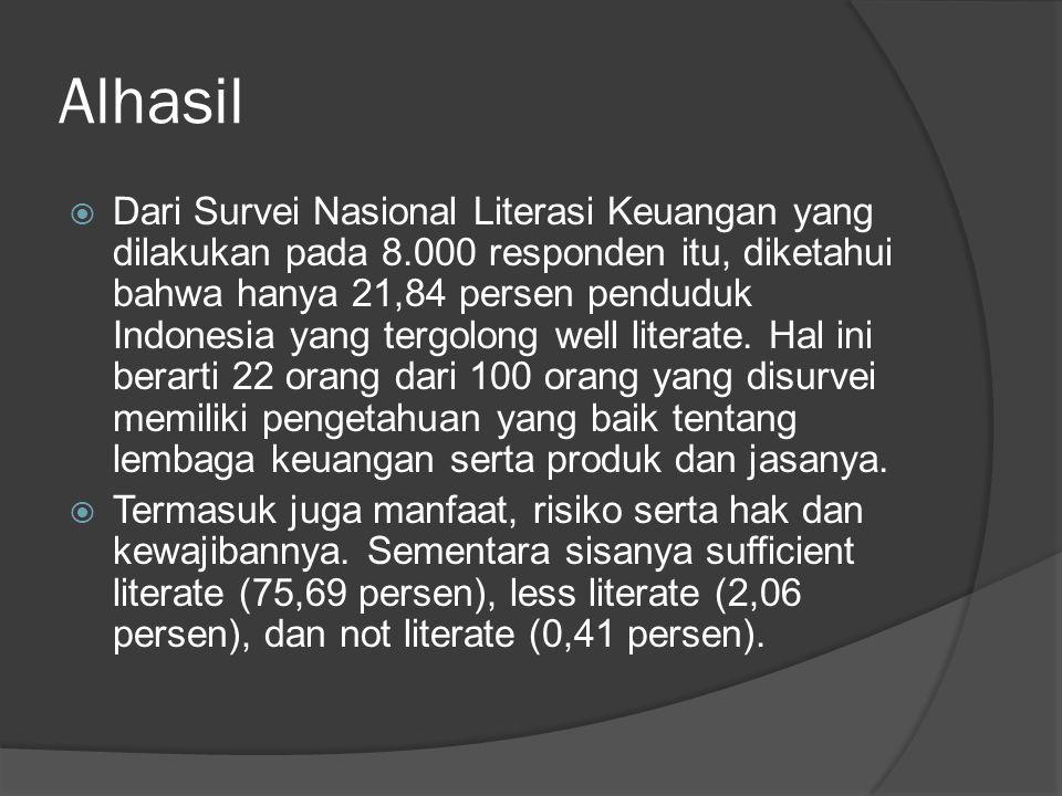 Alhasil  Dari Survei Nasional Literasi Keuangan yang dilakukan pada 8.000 responden itu, diketahui bahwa hanya 21,84 persen penduduk Indonesia yang tergolong well literate.