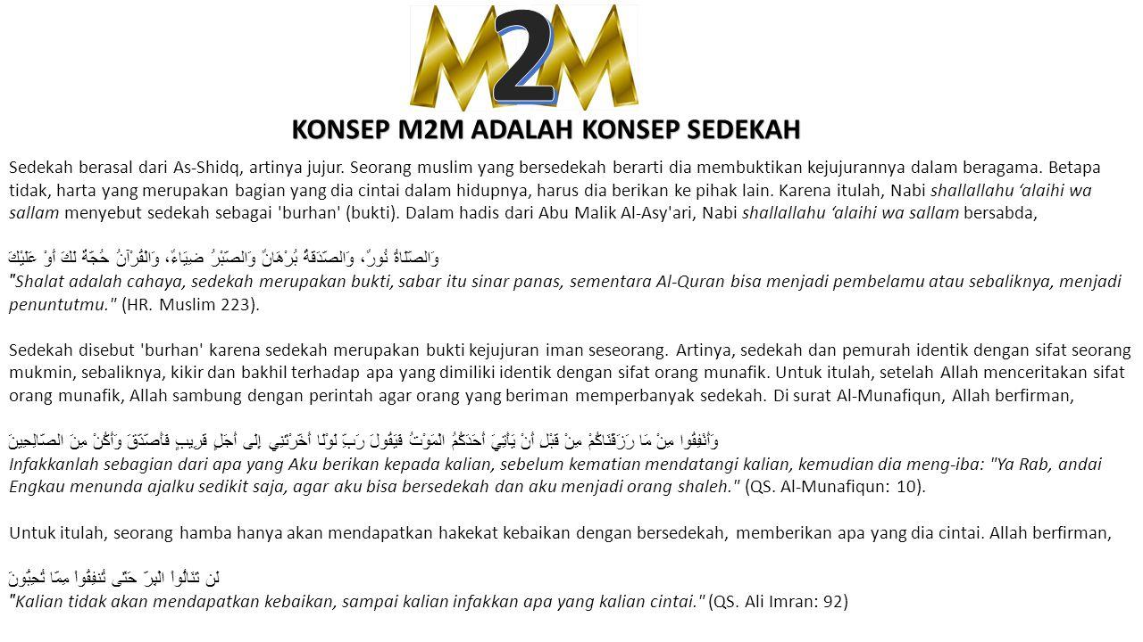 KONSEP M2M ADALAH KONSEP SEDEKAH Sedekah berasal dari As-Shidq, artinya jujur. Seorang muslim yang bersedekah berarti dia membuktikan kejujurannya dal