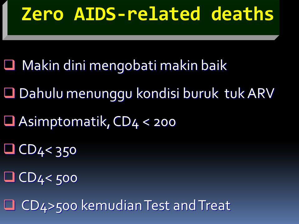 Zero AIDS-related deaths  Makin dini mengobati makin baik  Dahulu menunggu kondisi buruk tuk ARV  Asimptomatik, CD4 < 200  CD4< 350  CD4< 500  C
