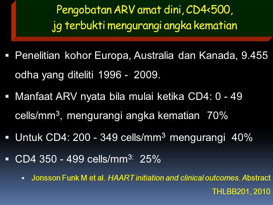 Pengobatan ARV amat dini, CD4<500, jg terbukti mengurangi angka kematian  Penelitian kohor Europa, Australia dan Kanada, 9.455 odha yang diteliti 199