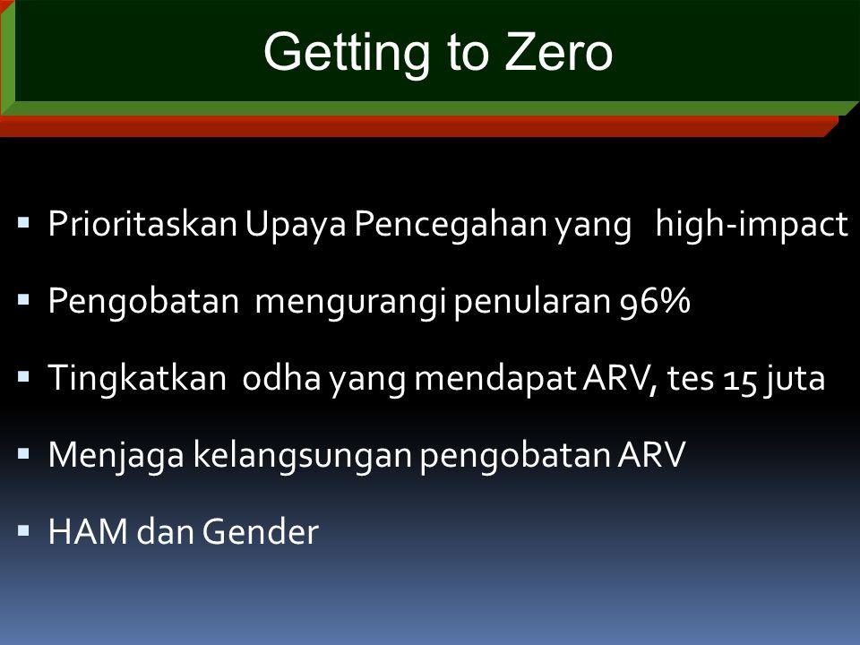  Prioritaskan Upaya Pencegahan yang high-impact  Pengobatan mengurangi penularan 96%  Tingkatkan odha yang mendapat ARV, tes 15 juta  Menjaga kela