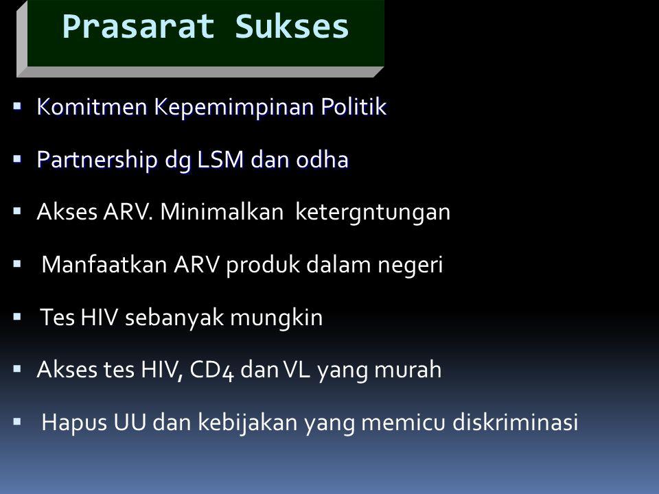 Prasarat Sukses  Komitmen Kepemimpinan Politik  Partnership dg LSM dan odha  Akses ARV. Minimalkan ketergntungan  Manfaatkan ARV produk dalam nege