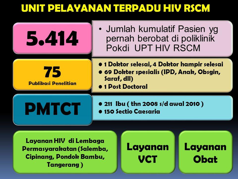 Layanan HIV di Lembaga Permasyarakatan (Salemba, Cipinang, Pondok Bambu, Tangerang ) UNIT PELAYANAN TERPADU HIV RSCM Layanan VCT Layanan Obat