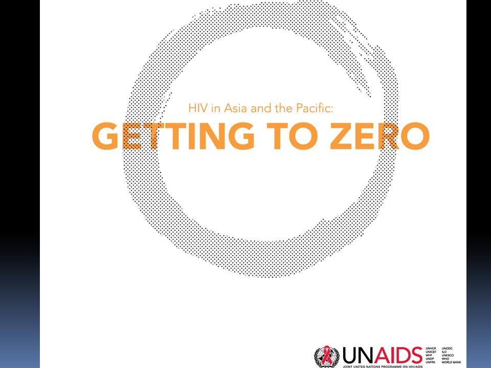 Getting to Zero  Zero New HIV Infections  Zero Discrimination  Zero AIDS-related deaths