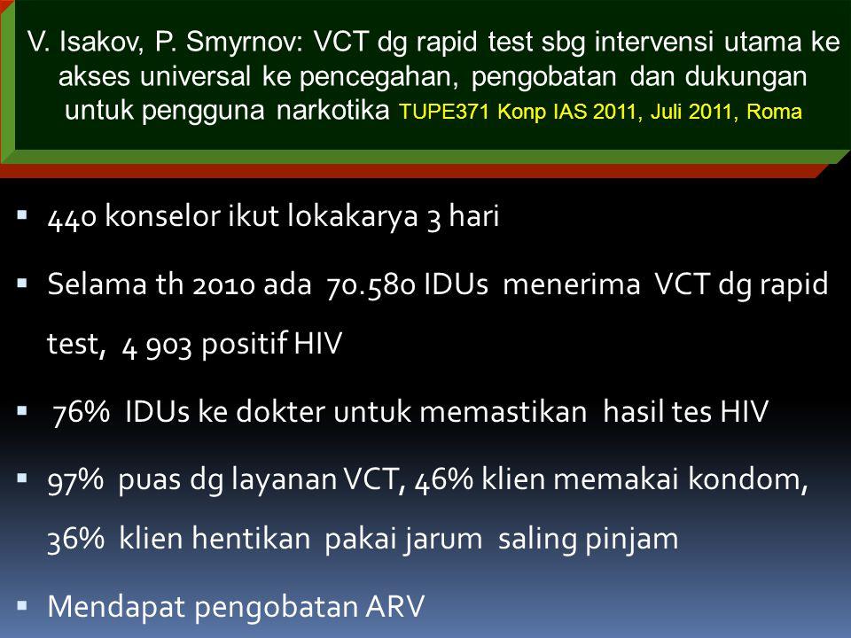  440 konselor ikut lokakarya 3 hari  Selama th 2010 ada 70.580 IDUs menerima VCT dg rapid test, 4 903 positif HIV  76% IDUs ke dokter untuk memasti