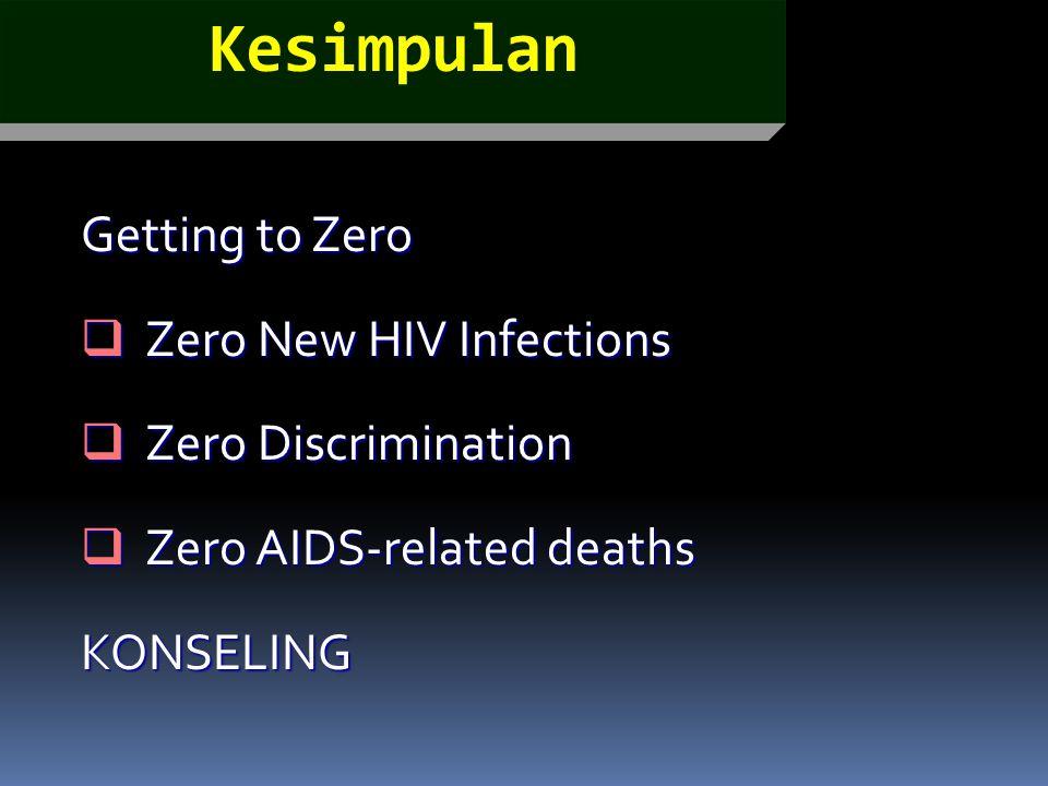 Kesimpulan Getting to Zero  Zero New HIV Infections  Zero Discrimination  Zero AIDS-related deaths KONSELING