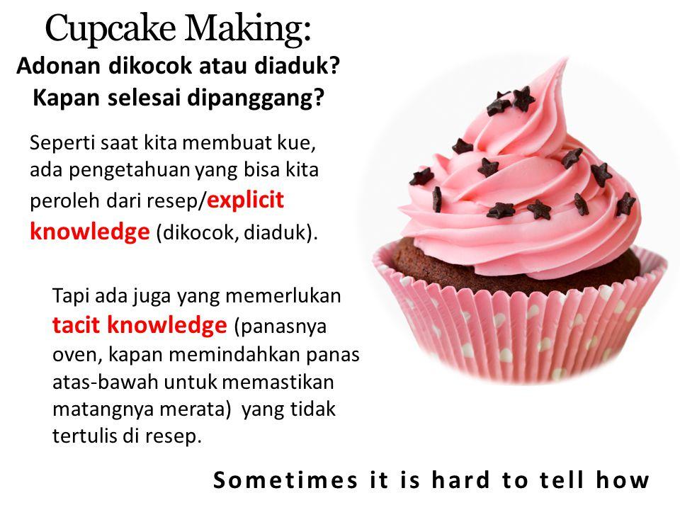 Sometimes it is hard to tell how Cupcake Making: Adonan dikocok atau diaduk? Kapan selesai dipanggang? Seperti saat kita membuat kue, ada pengetahuan