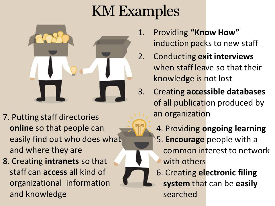 KM Examples 1.Providing Know How induction packs to new staff 2.Conducting exit interviews when staff leave so that their knowledge is not lost 3.Creating accessible databases of all publication produced by an organization 4.
