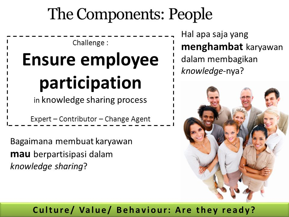 Challenge : Ensure employee participation in knowledge sharing process Expert – Contributor – Change Agent The Components: People Culture/ Value/ Behaviour: Are they ready.