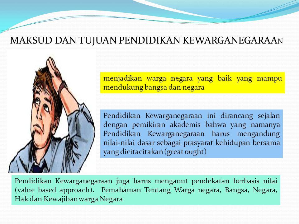 a.Yang menjadi warga negara adalah orang-orang bangsa indonesia asli dan orang –orang bangsa lain yang disahkan dengan undang-undang sebagai warganegara.