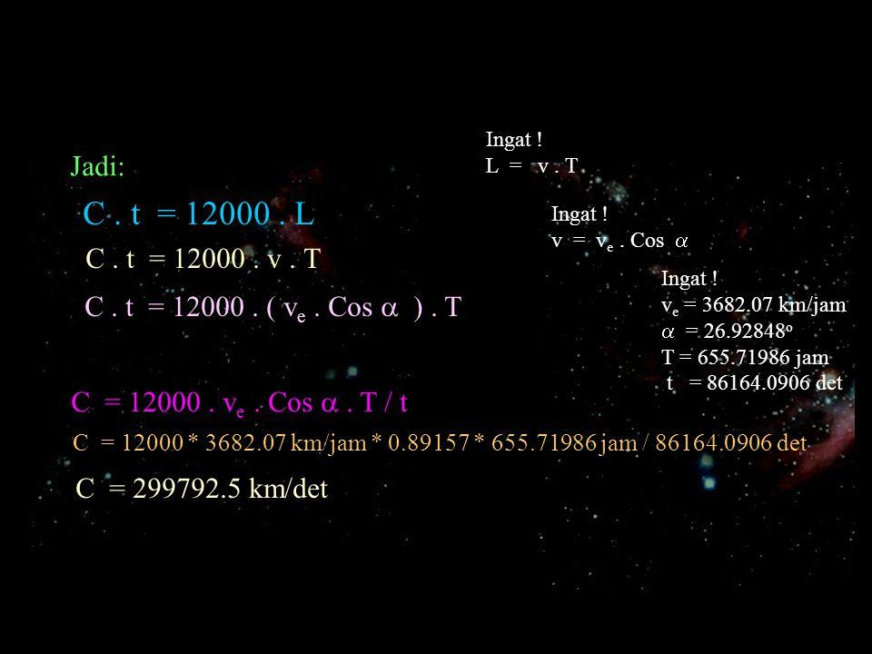 Sebuah catatan tentang kecepatan bulan (v) Ada dua tipe kecepatan bulan : 1.