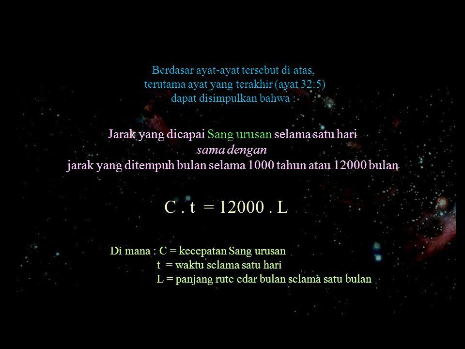 Dalam Al-Qur'an dinyatakan: Dia mengatur urusan dari langit ke bumi, kemudian (urusan) itu naik kepada-Nya dalam satu hari yang kadarnya seribu tahun menurut perhitunganmu. (32:5) Dialah (Allah) yang menciptakan matahari bersinar dan bulan bercahaya dan ditetapkanya tempat-tempat bagi perjalanan bulan itu agar kamu mengetahui bilangan tahun dan perhitungan (waktu) (10:5) Dialah (Allah) yang menciptakan malam dan siang, matahari dan bulan.