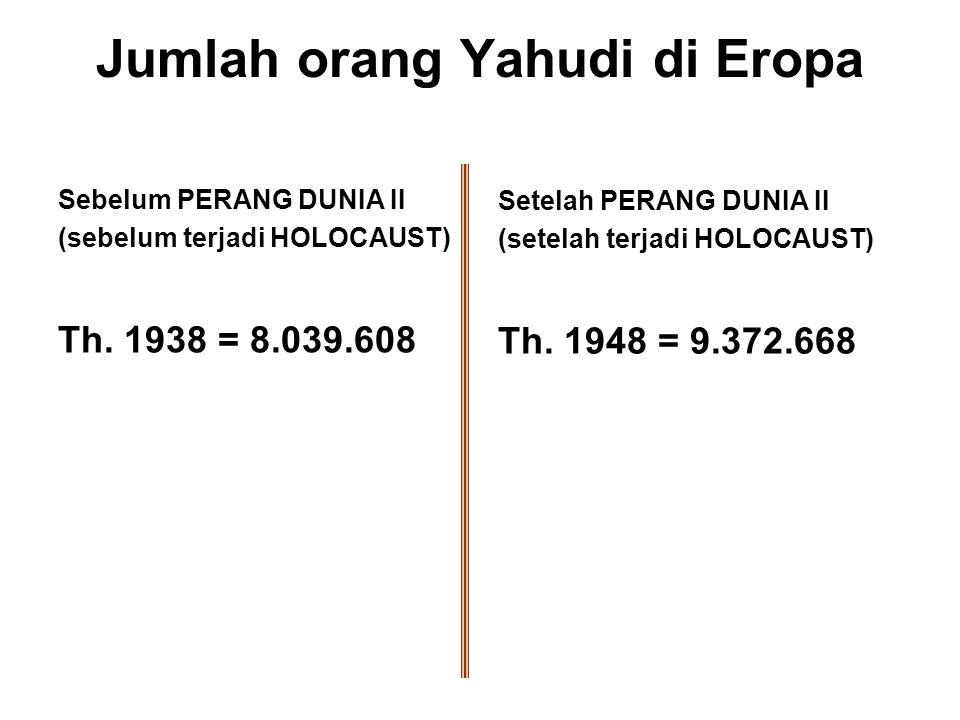 Jumlah orang Yahudi di Eropa Sebelum PERANG DUNIA II (sebelum terjadi HOLOCAUST) Th. 1938 = 8.039.608 Setelah PERANG DUNIA II (setelah terjadi HOLOCAU