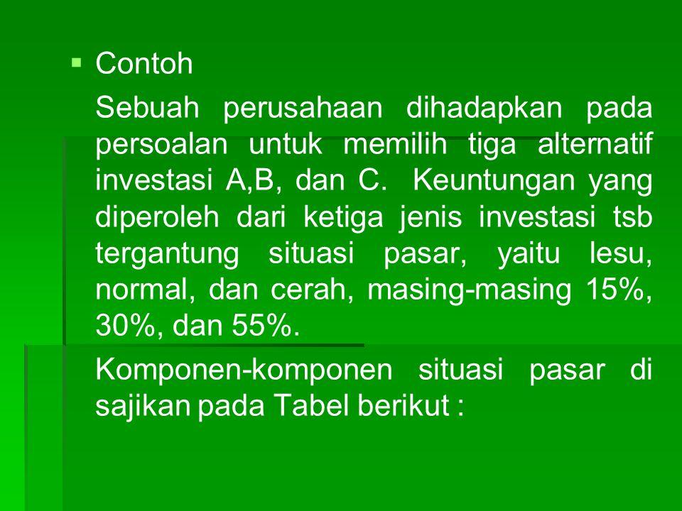   Contoh Sebuah perusahaan dihadapkan pada persoalan untuk memilih tiga alternatif investasi A,B, dan C.