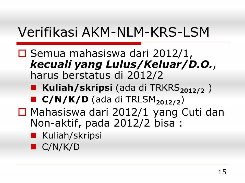 15 Verifikasi AKM-NLM-KRS-LSM  Semua mahasiswa dari 2012/1, kecuali yang Lulus/Keluar/D.O., harus berstatus di 2012/2 Kuliah/skripsi (ada di TRKRS 20