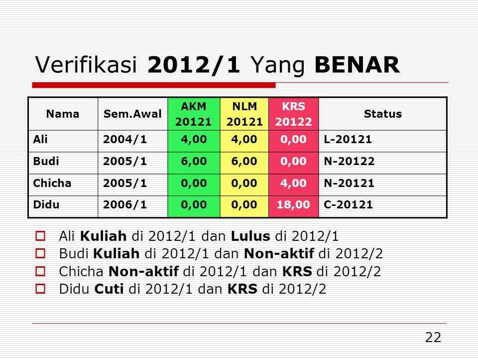 22 Verifikasi 2012/1 Yang BENAR NamaSem.Awal AKM 20121 NLM 20121 KRS 20122 Status Ali2004/14,00 0,00L-20121 Budi2005/16,00 0,00N-20122 Chicha2005/10,0