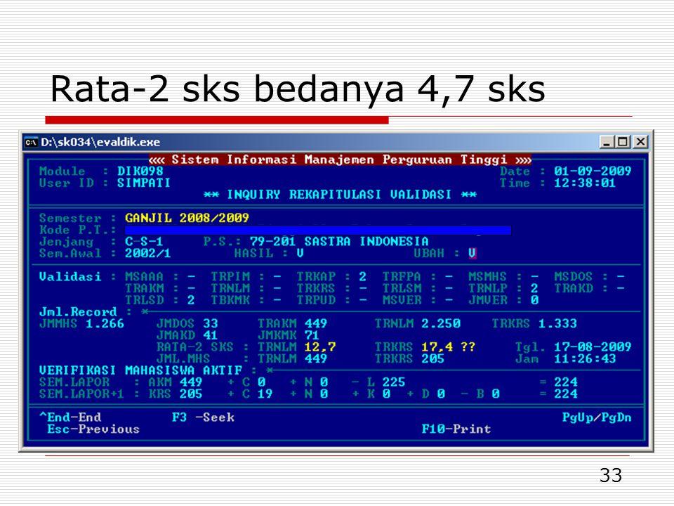 33 Rata-2 sks bedanya 4,7 sks