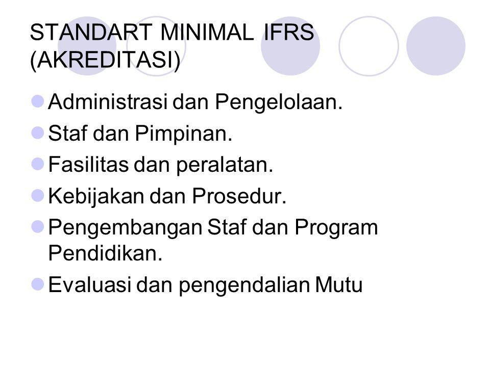STANDART MINIMAL IFRS (AKREDITASI) Administrasi dan Pengelolaan. Staf dan Pimpinan. Fasilitas dan peralatan. Kebijakan dan Prosedur. Pengembangan Staf