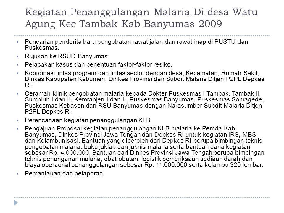 Kegiatan Penanggulangan Malaria Di desa Watu Agung Kec Tambak Kab Banyumas 2009  Pencarian penderita baru pengobatan rawat jalan dan rawat inap di PU