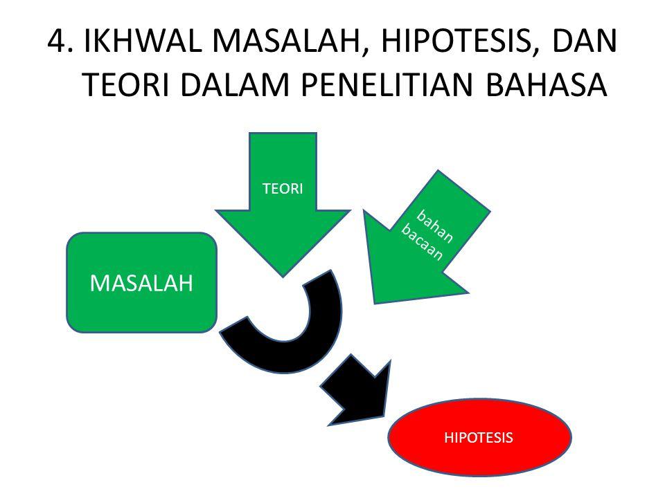 4. IKHWAL MASALAH, HIPOTESIS, DAN TEORI DALAM PENELITIAN BAHASA MASALAH TEORI HIPOTESIS bahan bacaan