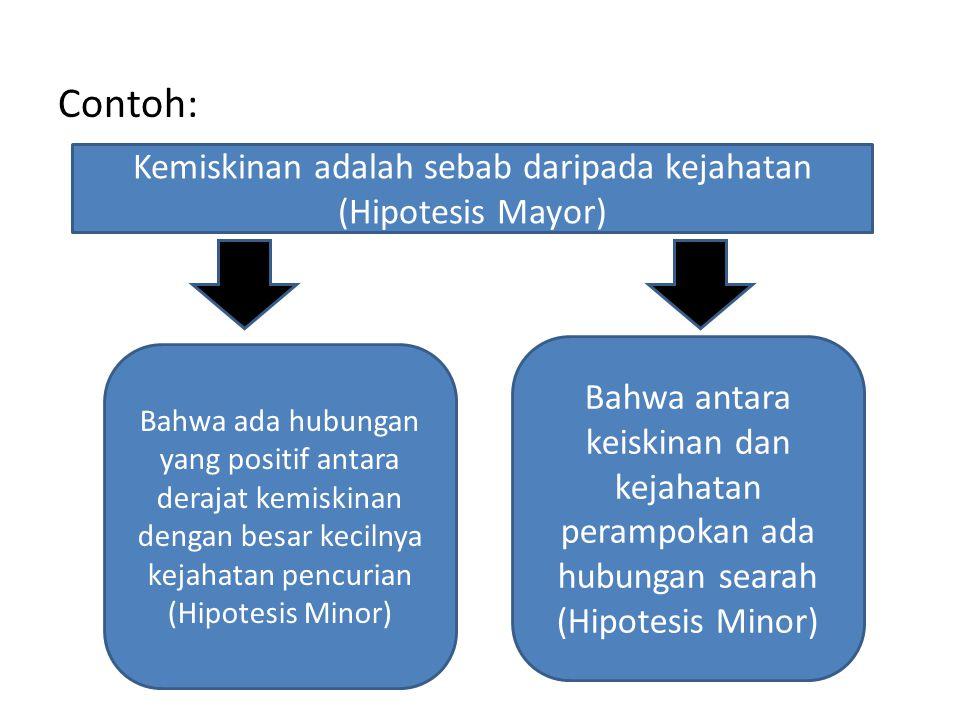 Contoh: Kemiskinan adalah sebab daripada kejahatan (Hipotesis Mayor) Bahwa ada hubungan yang positif antara derajat kemiskinan dengan besar kecilnya k