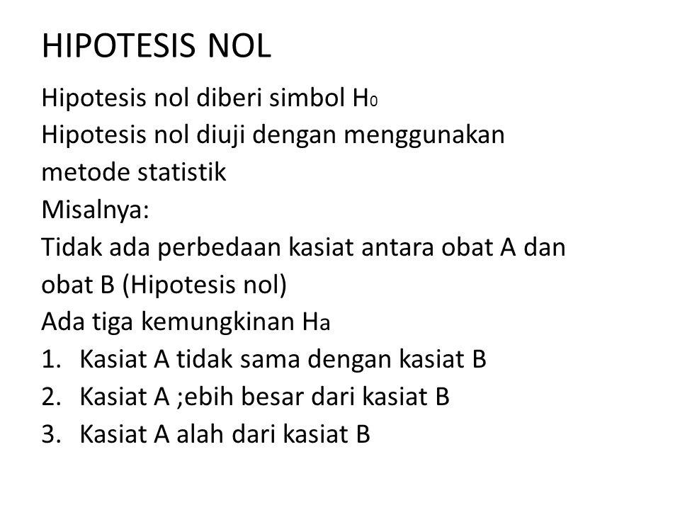 HIPOTESIS NOL Hipotesis nol diberi simbol H 0 Hipotesis nol diuji dengan menggunakan metode statistik Misalnya: Tidak ada perbedaan kasiat antara obat