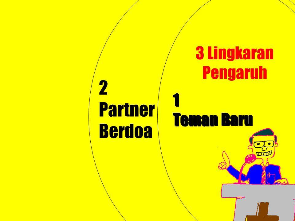 1 Teman Baru 2 Partner Berdoa 3 Lingkaran Pengaruh