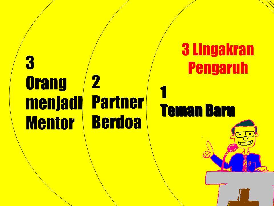 1 Teman Baru 2 Partner Berdoa 3 Orang menjadi Mentor 3 Lingakran Pengaruh