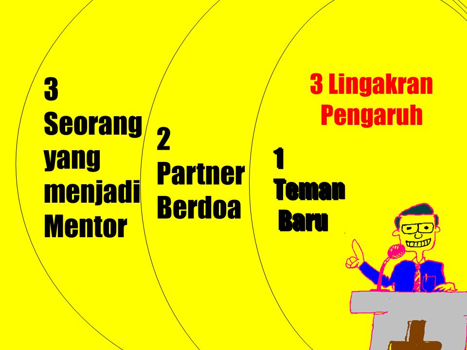 1 Teman Baru 2 Partner Berdoa 3 Seorang yang menjadi Mentor 3 Lingakran Pengaruh