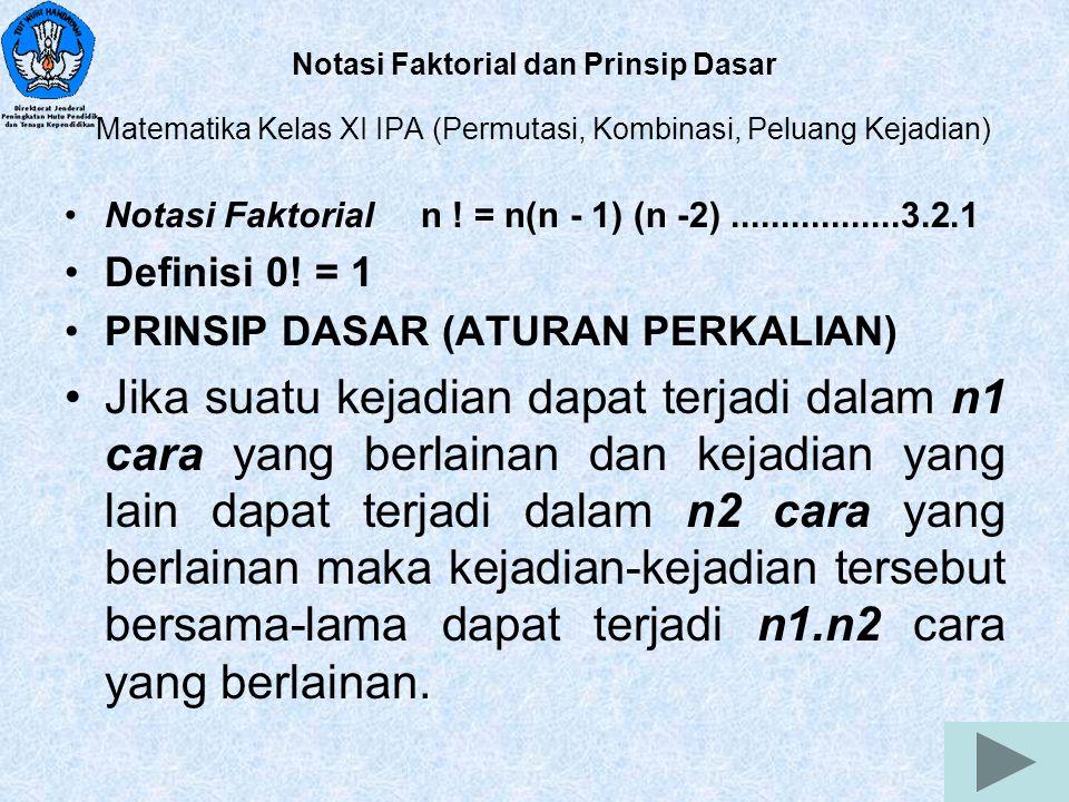 1 Notasi Faktorial dan Prinsip Dasar Matematika Kelas XI IPA (Permutasi, Kombinasi, Peluang Kejadian) Notasi Faktorial n ! = n(n - 1) (n -2)..........