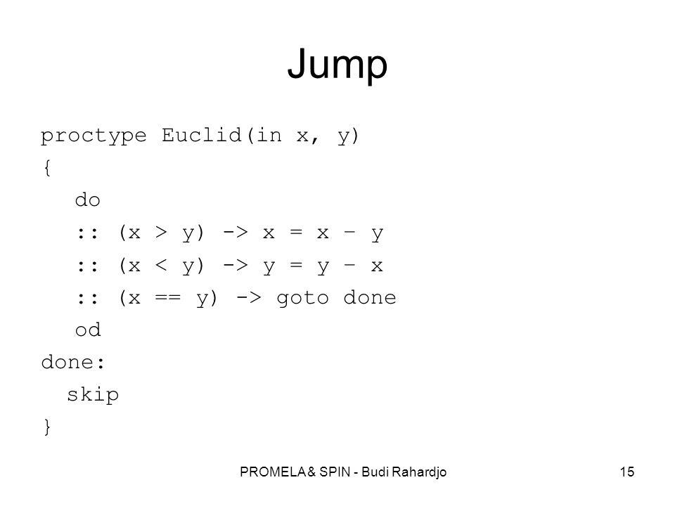 PROMELA & SPIN - Budi Rahardjo15 Jump proctype Euclid(in x, y) { do :: (x > y) -> x = x – y :: (x y = y – x :: (x == y) -> goto done od done: skip }