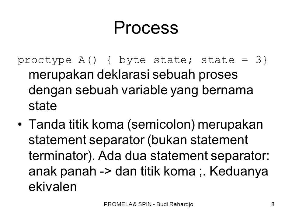 PROMELA & SPIN - Budi Rahardjo8 Process proctype A() { byte state; state = 3} merupakan deklarasi sebuah proses dengan sebuah variable yang bernama st