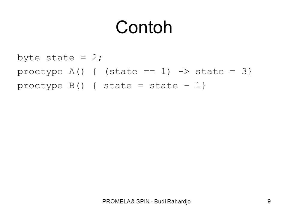 PROMELA & SPIN - Budi Rahardjo9 Contoh byte state = 2; proctype A() { (state == 1) -> state = 3} proctype B() { state = state – 1}