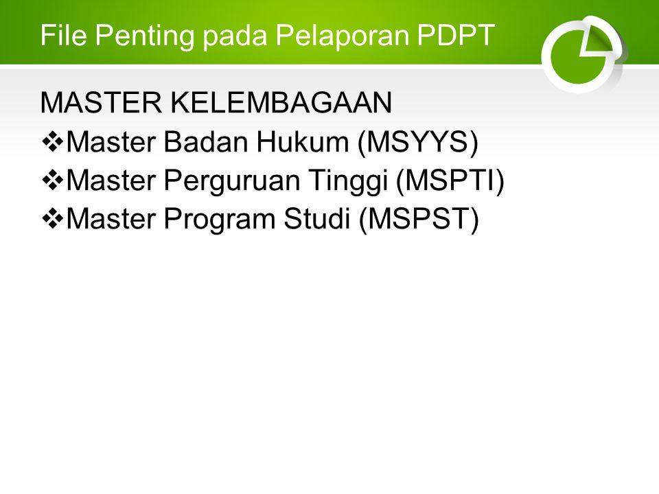 File Penting pada Pelaporan PDPT MASTER KELEMBAGAAN  Master Badan Hukum (MSYYS)  Master Perguruan Tinggi (MSPTI)  Master Program Studi (MSPST)